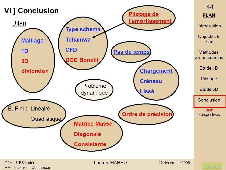 VI ] Conclusion Bilan Pilotage de l'amortissement Type schéma Tchamwa